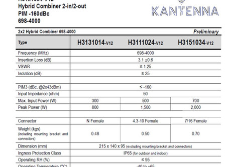 Hybrid Combiner 2-in/2-out | PIM -160dBc | 698-4000 MHz | Kantenna