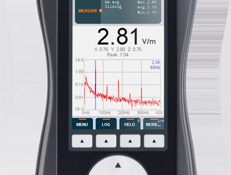 Test Equipment for EMF exposure assessment | Wavecontrol