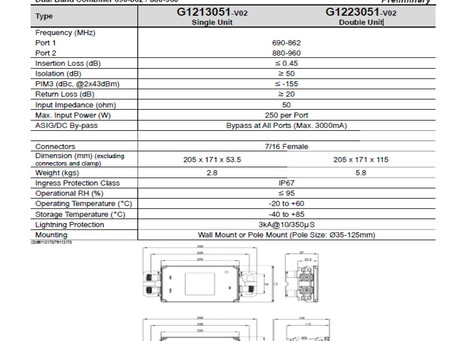 G12x3051-V02 | Dual Band Combiner 690-862 / 880-960 MHz | Kantenna