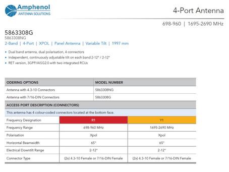 5863308 | 2-Band | 4-Port | XPOL | Panel Antenna | Variable Tilt | 1997 mm | 698-960 | 1695-2690MHz
