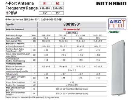 4-Port Antenna 2LB 2.0m 65° | 2x698–960 15.5dBi | 80010901 | Kathrein / Ericsson.