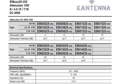 E5611025-v02 | Attenuator DC-4000 10W | N / 4.3-10 / 7/16 | fra Kantenna