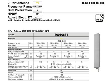 Vi har 16 stykk 80010681 fra Ericsson Antenna System (Gamle Kathrein) tilgjengelig for rask levering