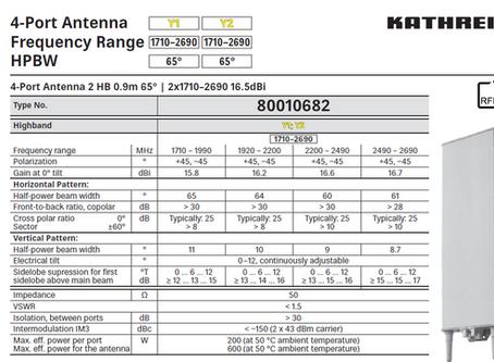 80010682 | 4-port Antenna 2 HB 0.9m 65° | 2x1710-2690 16.5dBi | Kathrein / Ericsson.