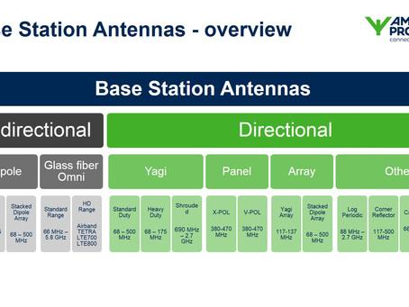 Amphenol Procom leverer det meste du trenger innenfor antenner!