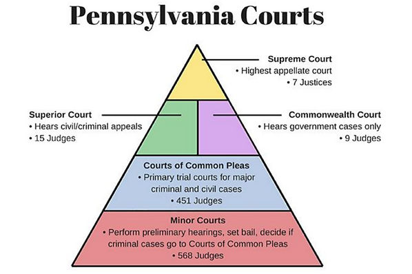 Court description.PNG