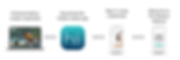 4-screens-for-landing-page-1-1024x342.pn