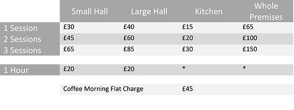 Hall Prices.png