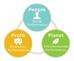 A evolução do conceito de sustentabilidade