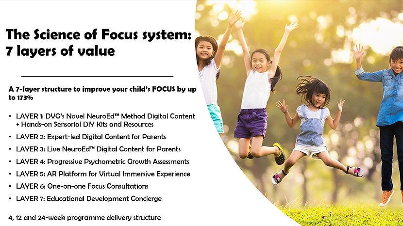 Science of Focus Explanation 3.JPG