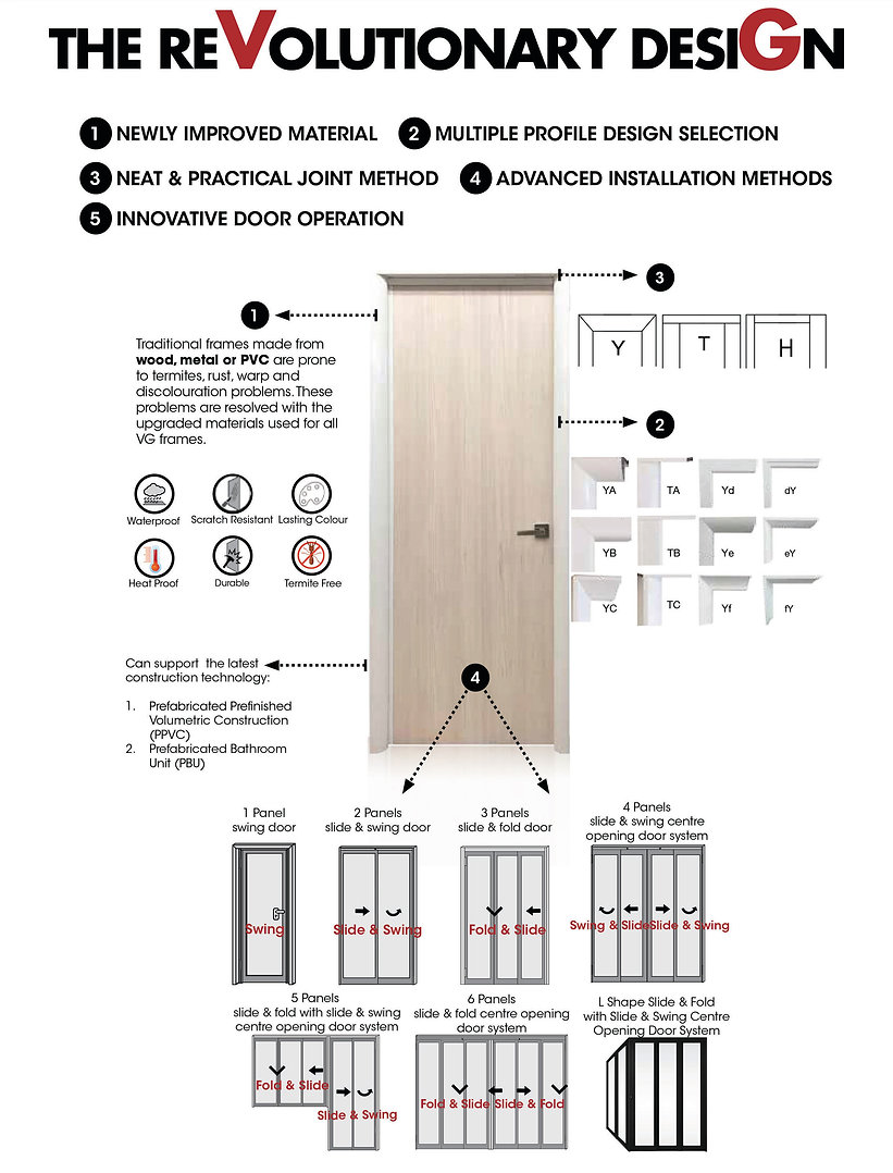 Vg Doors website layout - The Revolution