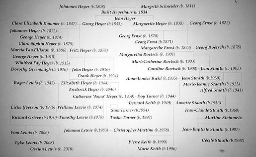 Heyer Family Tree