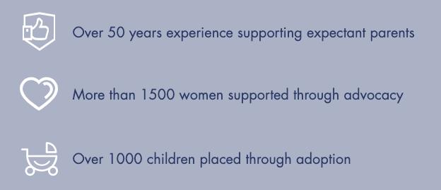 adoption agency experience