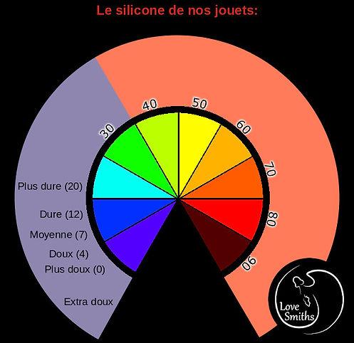 shoreAscale_silicone_fr3.jpg