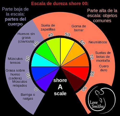 shoreAscale_es.jpg