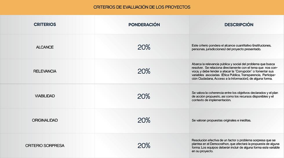 CUADRO CRITERIOS EVALUACION.png