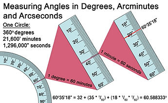 arc measurement illust..jpg
