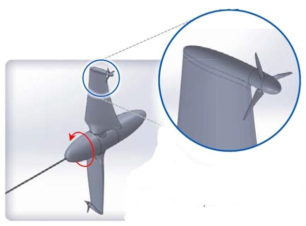 GE sketch of MHK turbine