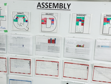 Visual Management Boards