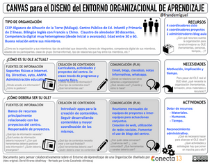 OLE: Entorno de aprendizaje de una organización