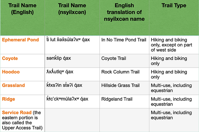 trail names.png