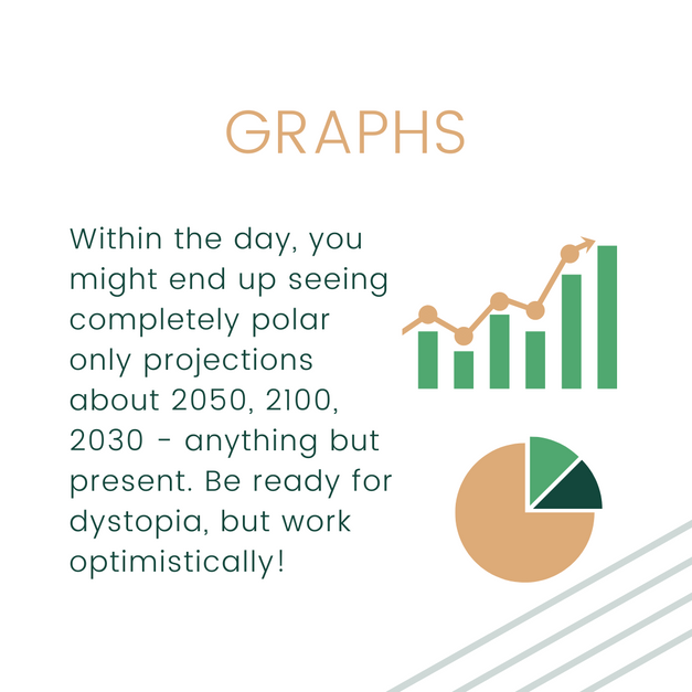 Graphs! Data!