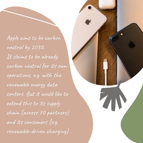 Apple goals