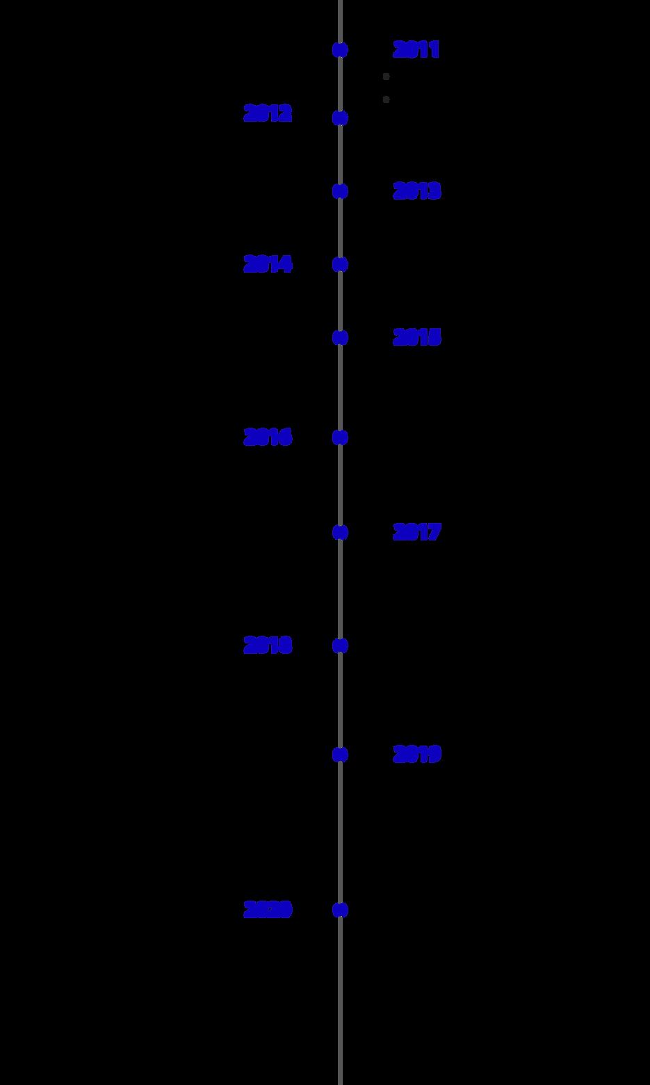 2021연혁.png