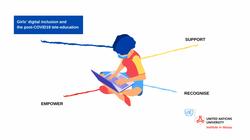 Girls-digital-inclusion-slide-620x349