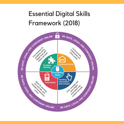 Essential Digital Skills Framework