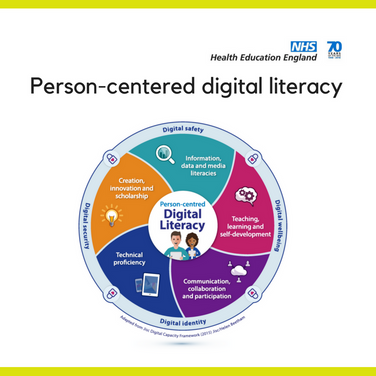 Person-centered digital literacy