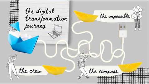 digitaltrasnformation.png
