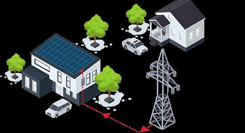 Khi mặt trời mọc, hệ thống BigK bắt đầu sản sinh ra dòng điện và cung cấp trực tiếp cho các thiết bị điện trong nhà. Nếu bạn sử dụng nhiều hơn điện mặt trời tạo ra thì hệ thống sẽ lấy điện lưới bù vào. Bạn sẽ bắt đầu tiết kiệm được phần lớn tiền điện nhờ vào điện mặt trời, thậm chí còn sinh lời nếu như bạn không tiêu thụ hết lượng điện dồi dào này.