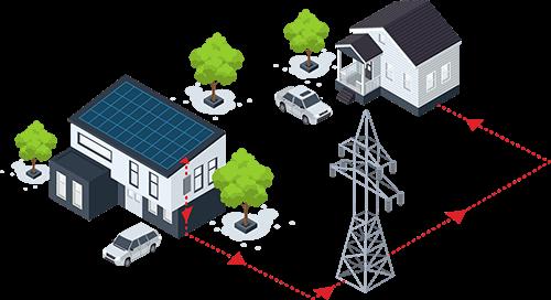 Ban ngày, hệ thống BigK có thể tạo ra nhiều điện năng hơn mức nhà bạn sử dụng, lượng điện dư sẽ được đẩy ngược lên lưới và được ghi nhận bởi công tơ điện 2 chiều từ EVN.Khi hệ thống tạo ra càng nhiều điện mặt trời, thì bạn càng sinh lời với giá bán điện mặt trời hấp dẫn cho EVN là 2,086 VNĐ/ kWh (Theo Thông tư 16/2017/TT-BCT)