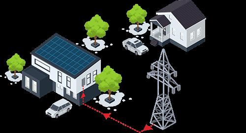 Buổi tối, hệ thống BigK sẽ ngừng sản sinh ra điện, nhà bạn sẽ dụng điện từ lưới. Lượng điện mặt trời bạn đã tích lũy trên lưới vào ban ngày được ghi nhận bởi công tơ điện 2, chiều sẽ bù đắp 1 phần chi phí cho lượng điện lưới mà bạn sử dụng vào buổi tối.