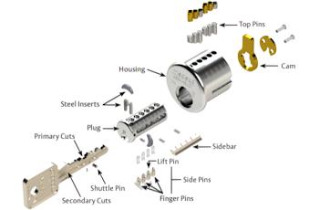 Medeco 4 High Security Lock Cylinders