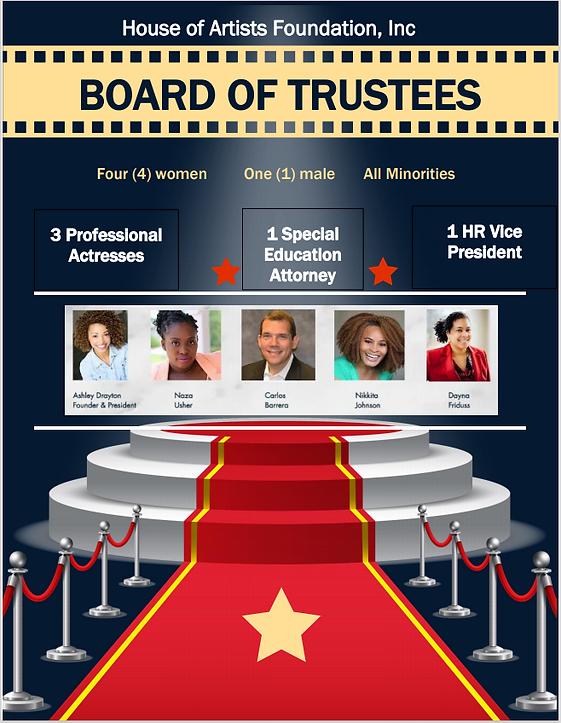 Board Members Pic.png