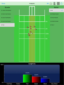 Cricket Pitch Map