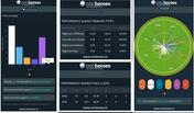 Twenty20 Community Cricket adopts CricHeroes for digital scoring and player analysis