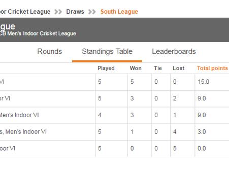 South Surrey Indoor League Update