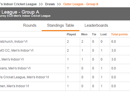 Surrey Men's Indoor League tables