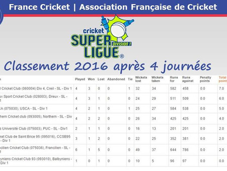 French League Update
