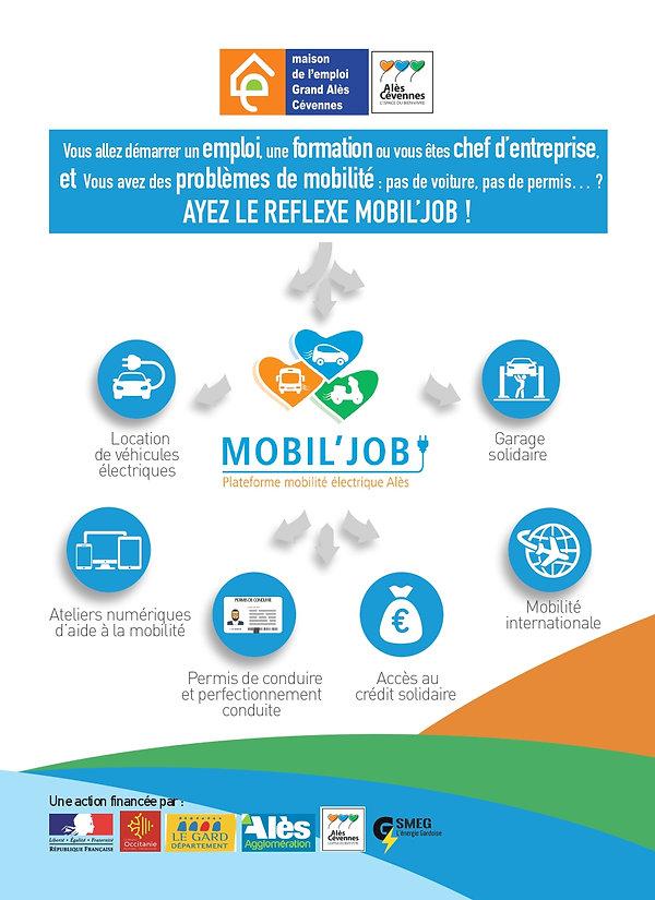 flyer MobilJobOK2_pages-to-jpg-0001.jpg