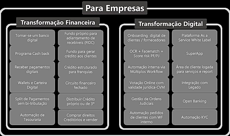 soluções_para_empresas.png