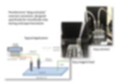 precigeome, microfluidics, microfluidic reservoir connector, microfluidc connectors, fittings, microfluidic accessories