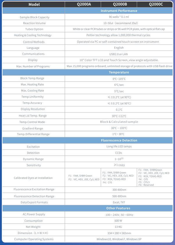 specs_PCR_Q2000.JPG