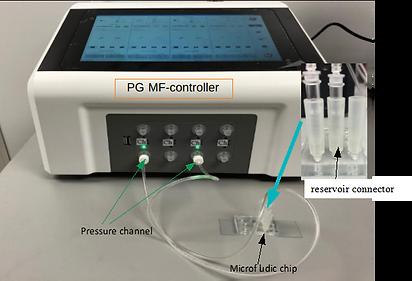 microfluidic controller operation demo.p