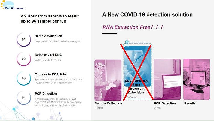 1-step-RNA-Extraction-Free.JPG