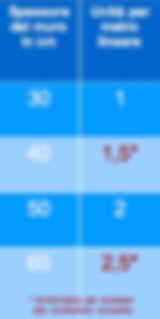tabella drynamit 2.jpg