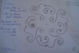 Raumform mit auswickelnden Spiralen